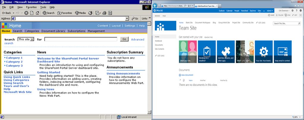SharePoint Portal Server 2001 to SharePoint Portal Server2003 In ...