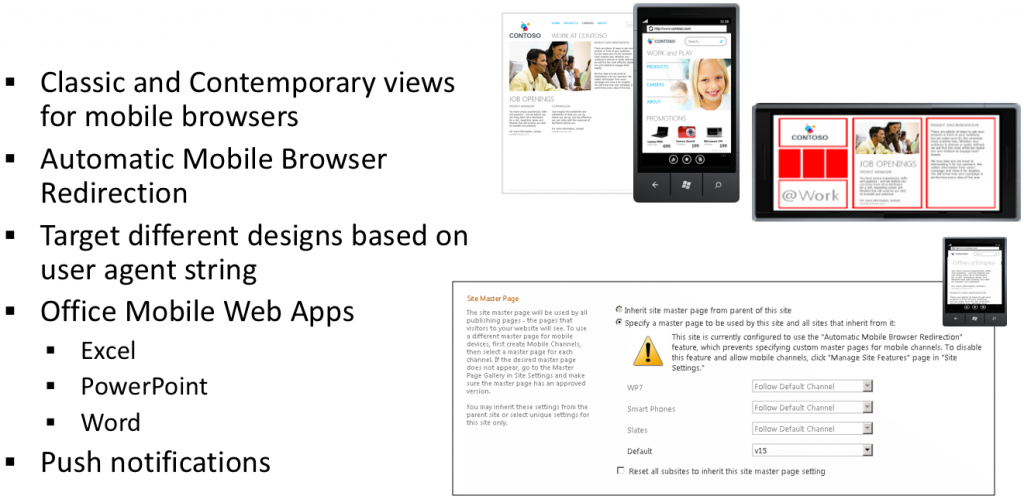 SharePoint 2013 via mobile device