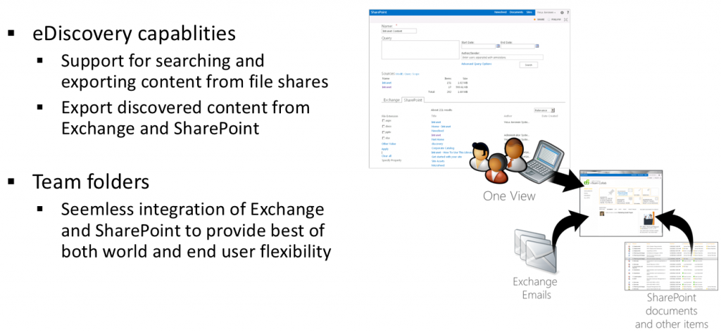 SharePoint 2013 enterprise content management